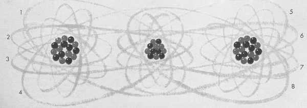 atomos de carbono y oxigeno