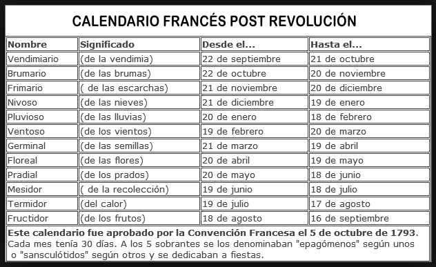 Calendario Francés