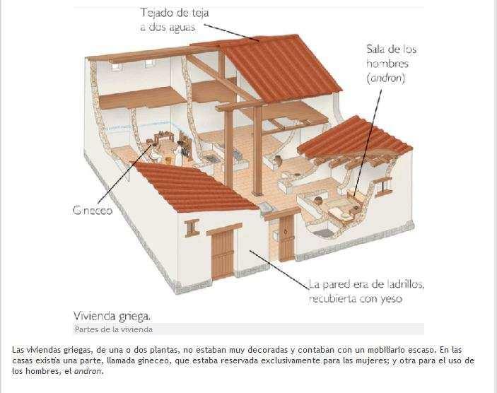 Casas y viviendas en grecia antigua caracter sticas Como eran las casas griegas