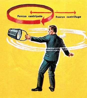 Fuerza centrífuga en un balde girando.