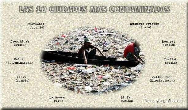 ciudades contaminadas