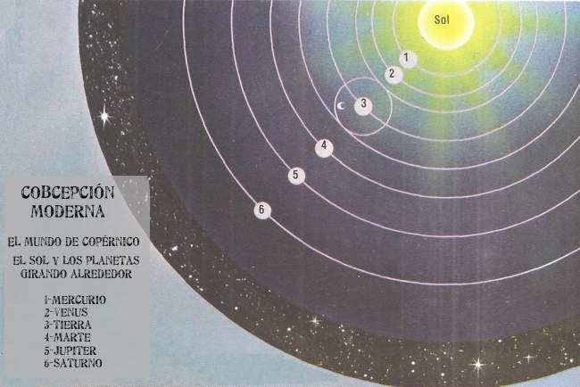 concepcion de corpernico sobre el universo