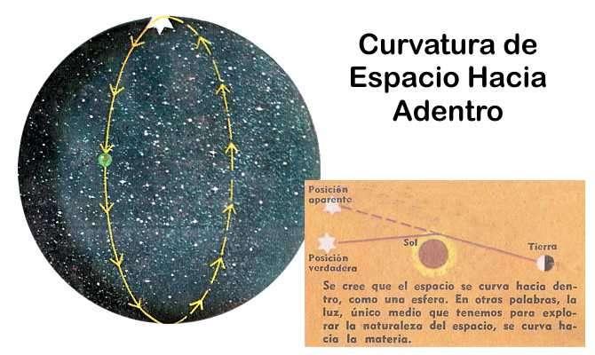 curva espacio
