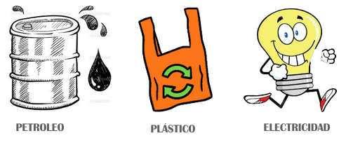 energia moderna: petroleo, plastico y electricidad