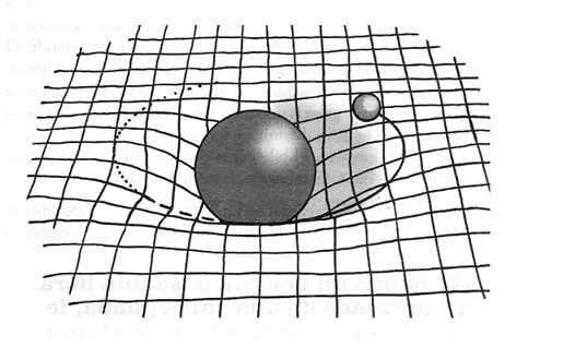 espacio curvo teoria general de la relatividad