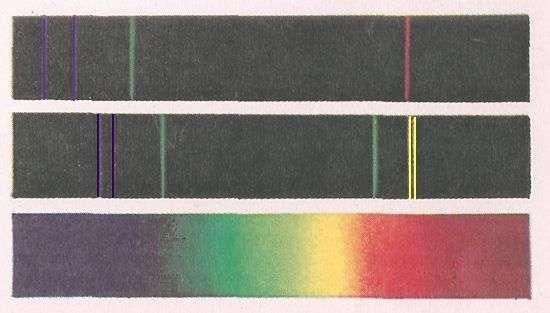 Ejemplo de Algunos espectros de emisión.
