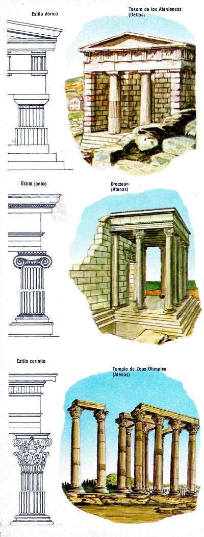 los tres estilos de arquitectura griega