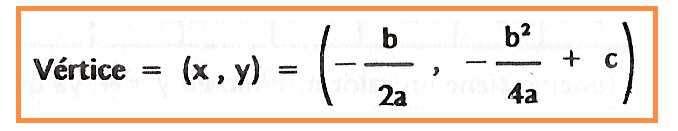 formula vertice parabola cuadrática