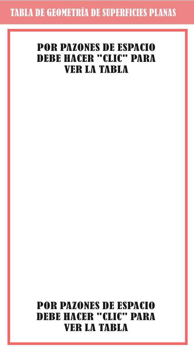 tabla de geometria de piezas planas