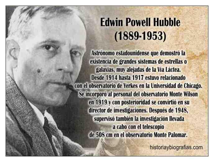 Biografia de Hubble Edwin-Astronomo Vida y Obra Cientifica