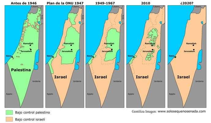 cuadro de sintesis evolucion erstado de israel