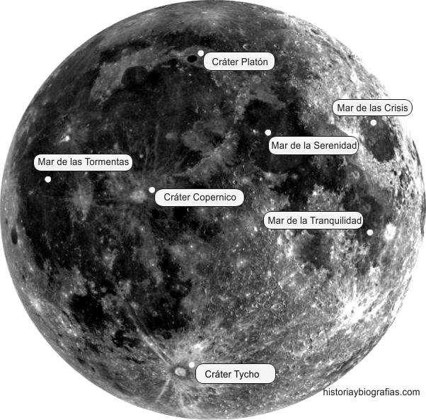 satelite de la Tierra, Luna
