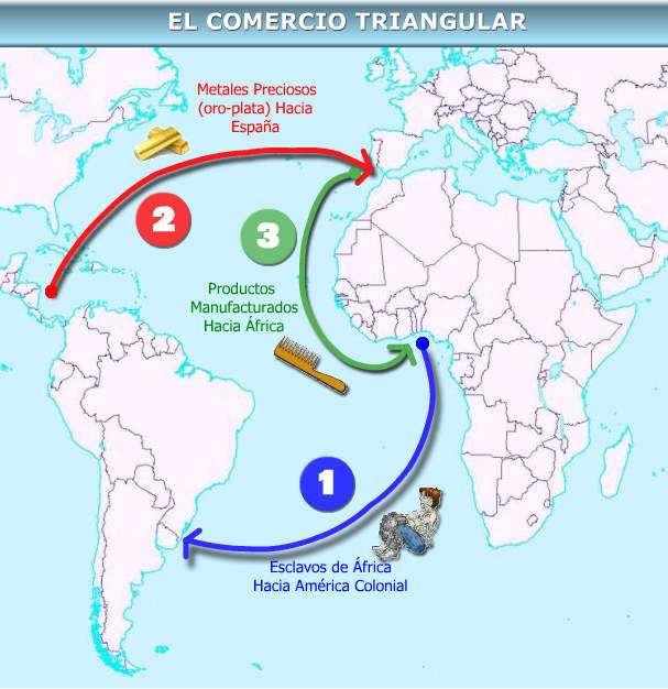 comercio triangular europa-america-africa
