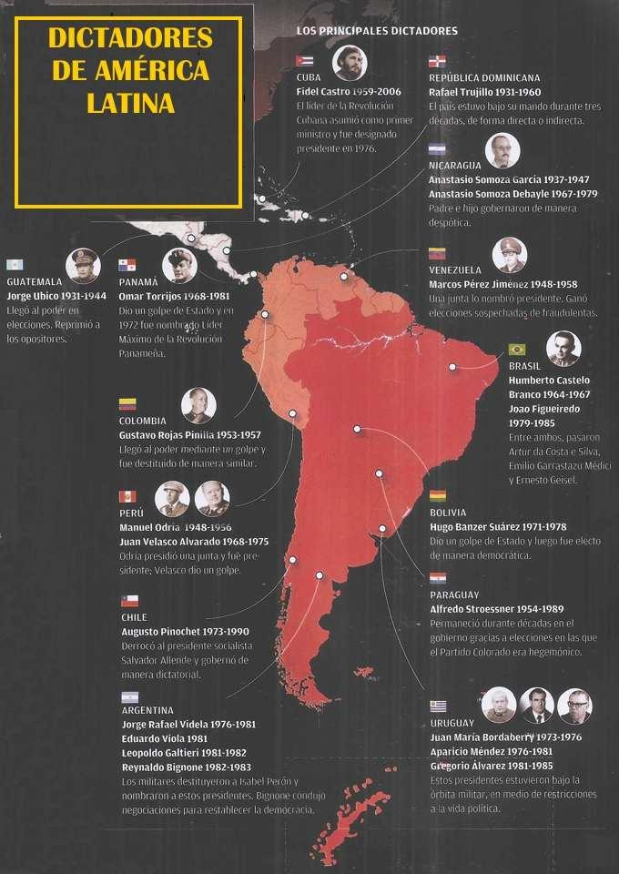 Los Golpes de Estado en América Latina Guerrilla y Violencia