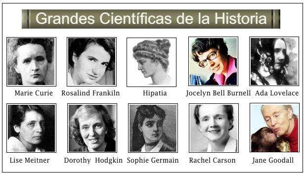Mujeres que Cambiaron el Mundo