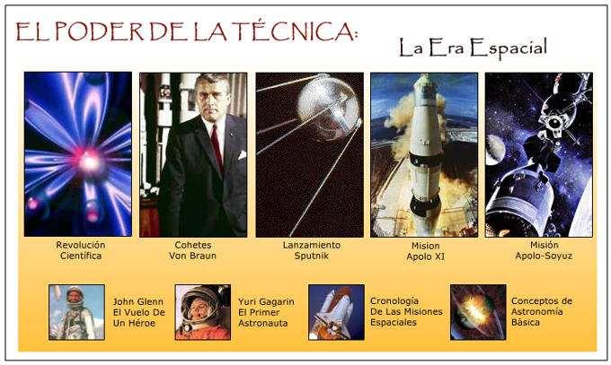 La Era Espacial:Las Misiones Espaciales y la Carrera Espacial