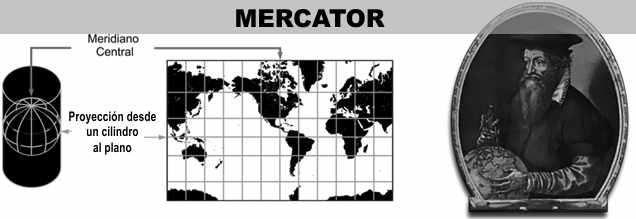 proyeccion de mercator para dibujar un mapa plano