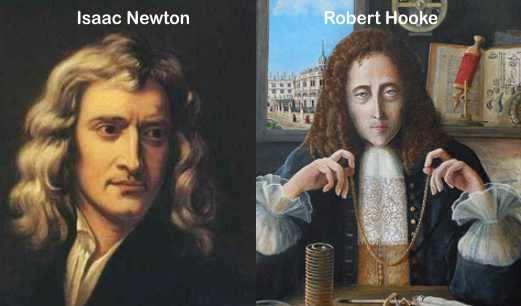 Newton y Hooke