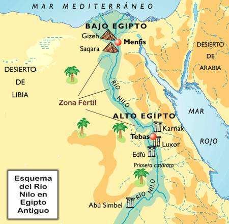el nilo en egipto antiguo