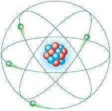 particulas elementales en un atomo