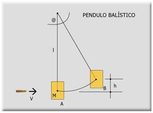 pendulo balistico calcula velocidad de una bala