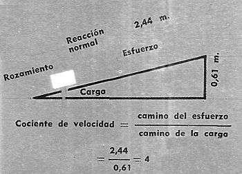 plano_inclinado3.jpg