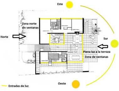 plano de una vivienda con control solar