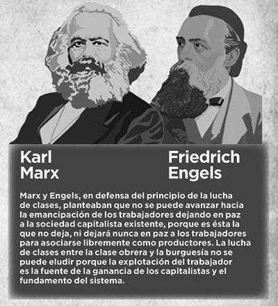 Principios del Comunismo: Origen y Características-Resumen