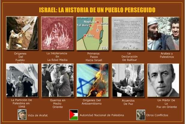 Creacion del estado de Israel