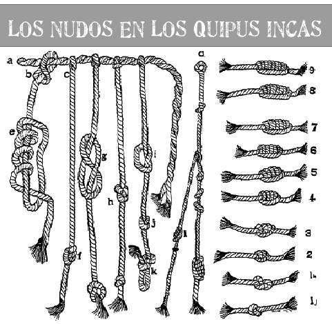 nudos en los quipus inca
