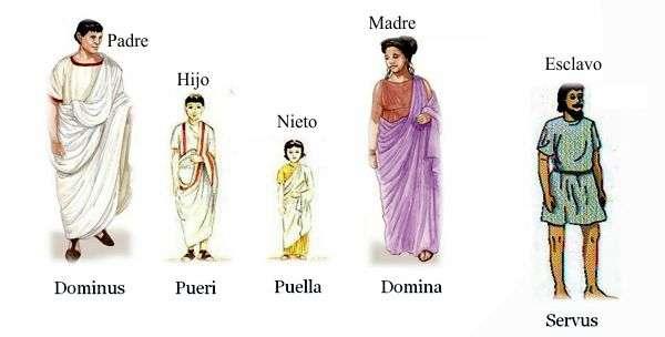 Comparacion Del Matrimonio Romano Y El Actual : La familia en roma antigua el matrimonio y los hijos