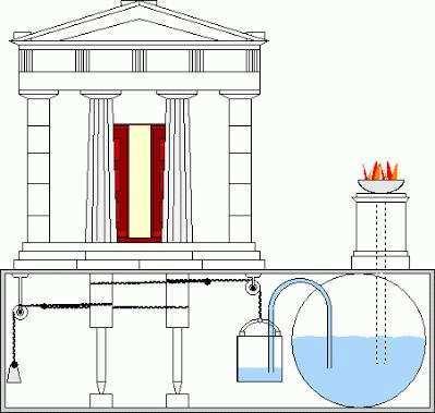 sistema de heron para abrir una puerta usando vapor