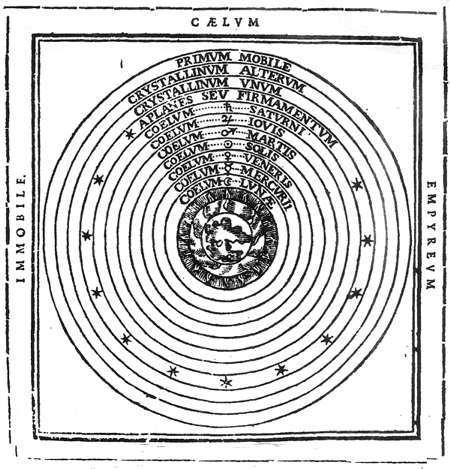 sistema geocentrico de ptolmeo