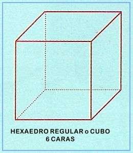 poliedros platonicos