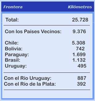 Tabla de las fronteras de argentina