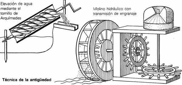 tecnicas antiguas para elevar agua, torno hidraulico y molino hidraulico