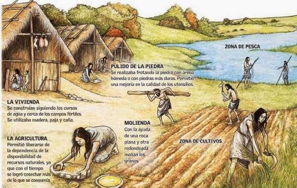 primeros asentamiento humanos