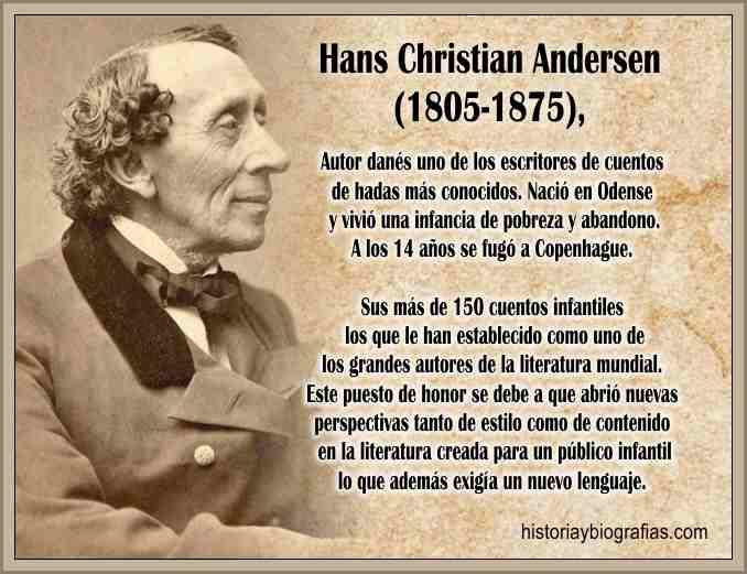 Biografia de Andersen Christian y Obra Literaria