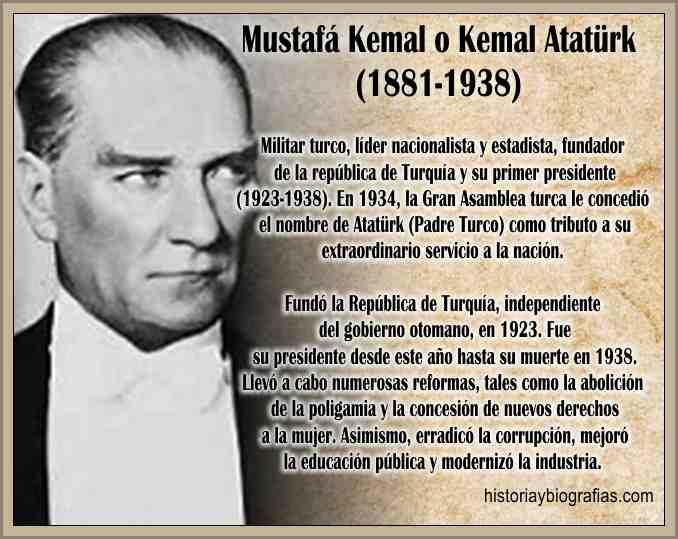 Gobierno de Kemal Ataturk - Fundador de Turquia Moderna