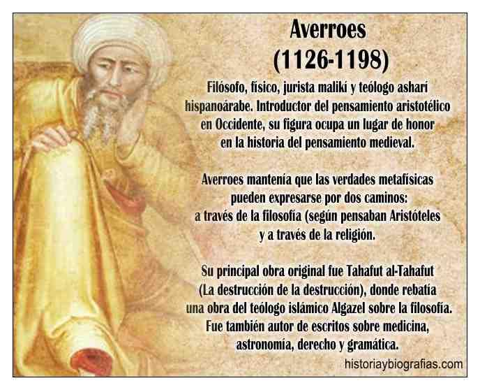 Averroes:Biografia del Filosofo Arabe y El Pensamiento Medieval ...