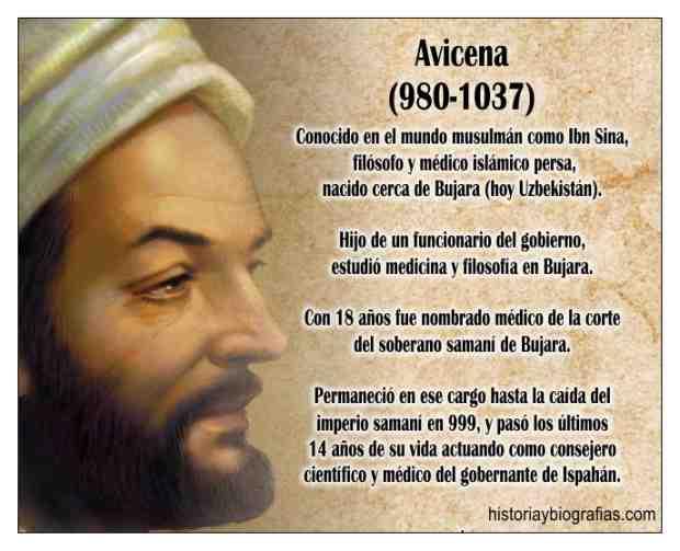 Biografia de Avicena Medico y Filosofo Islamico