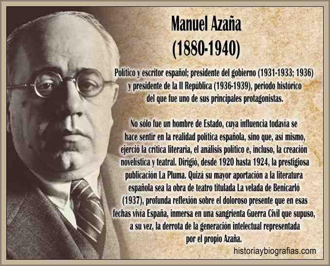 Biografia de Azaña Manuel Presidente España en la Guerra Civil