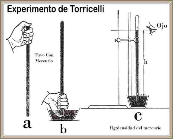 historia del barometro experimento de torricelli