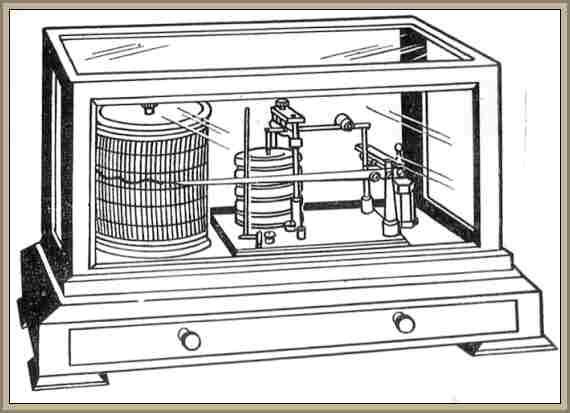 baroemetro historia