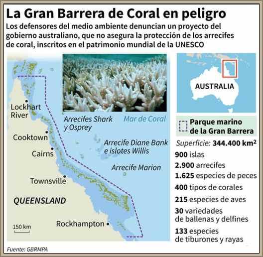 barrera de arrecifes en peligro