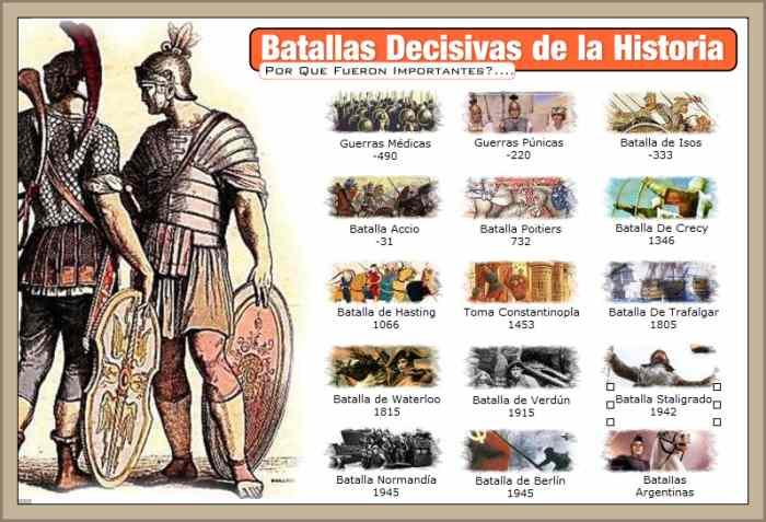 Importantes Batallas de la Historia: Las Mas Grandes y Decisivas