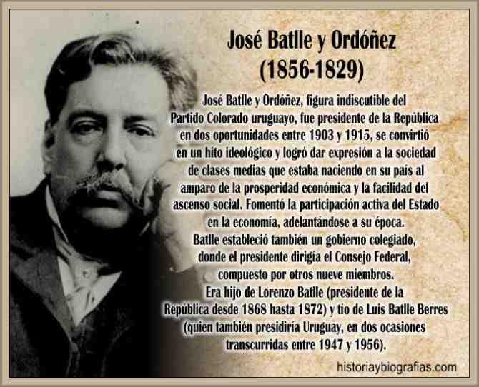El Gobierno de Batlle y Ordoñez Caracteristicas