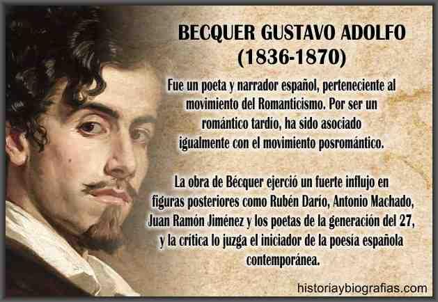 Biografia de Becquer Gustavo Adolfo