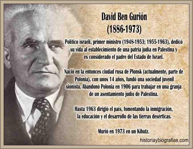 Biografia de David Ben Gurion-Vida y Obra Politica Por Israel