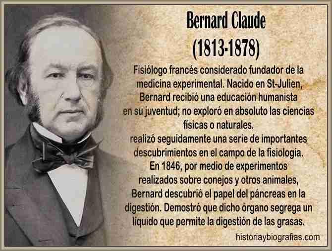 Biografia Barnard Claude
